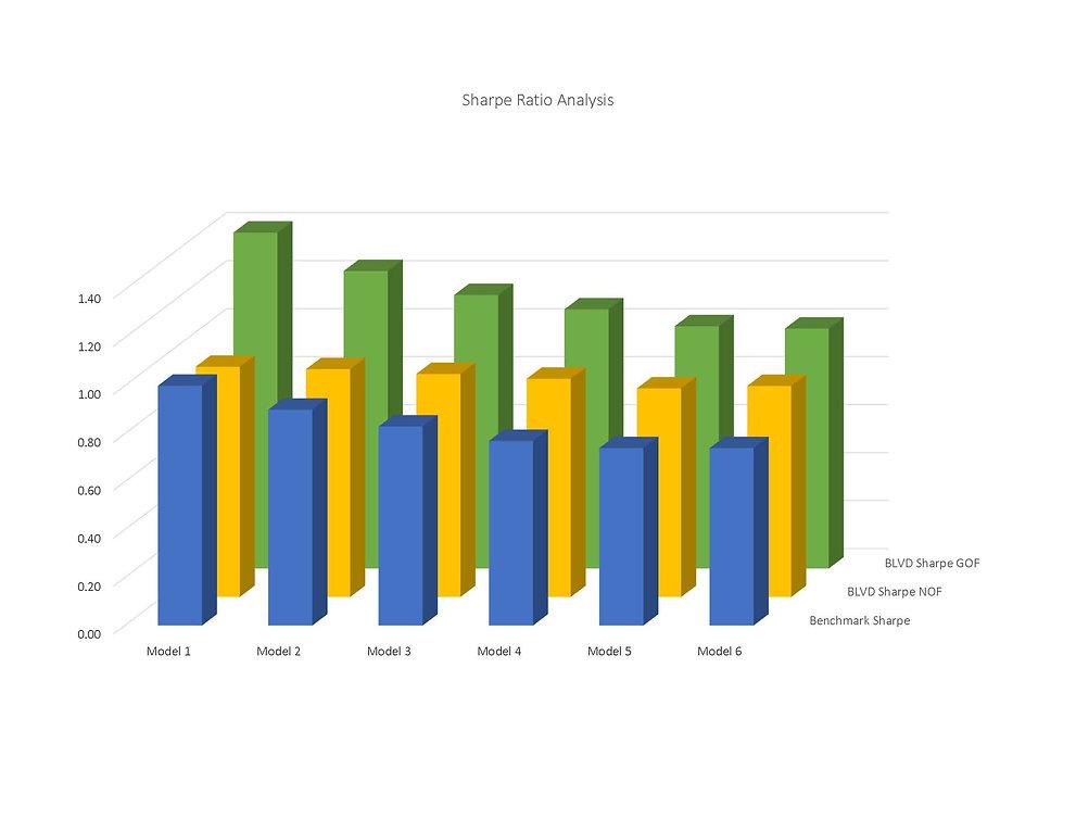 20200630 10yr SR Chart.jpg