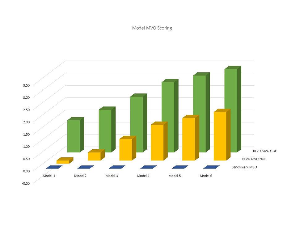 20200630 10yr MVO Chart.jpg