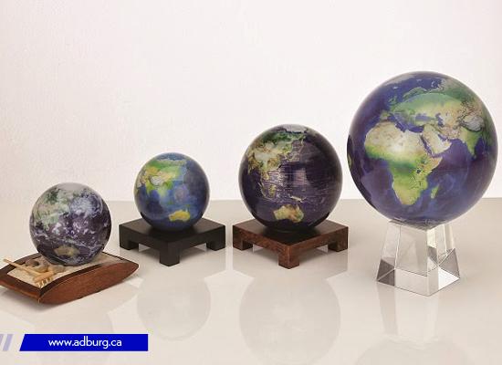 Solar Spinning Earth