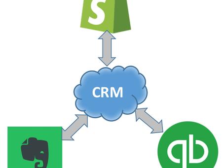 Tracking Customer Profitability