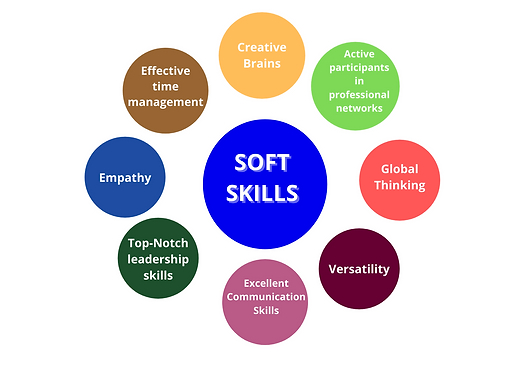 SOFT SKILLS (2).png