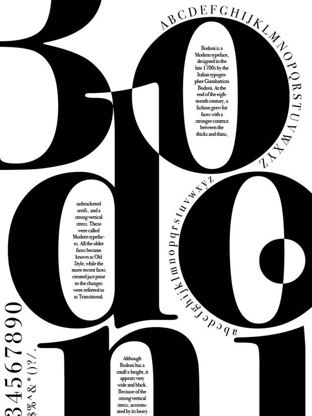 Bodoni Type Poster