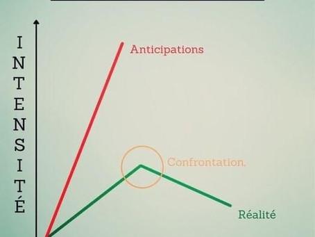 Pourquoi l'anxiété est elle difficile à maîtriser ?