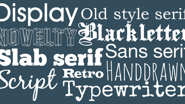 Fonts: The different categories of typefaces