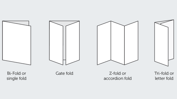 Print folds: what to ask for