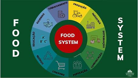 Food System.jpg