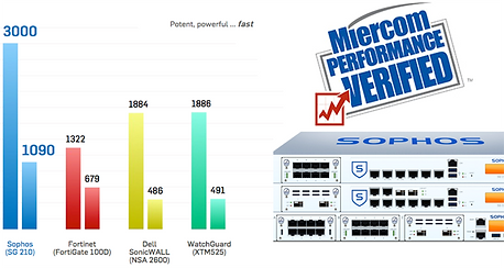 Miercom-Performance-Report.png