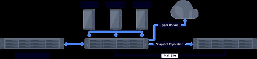 backup_plan-1-1024x237.png