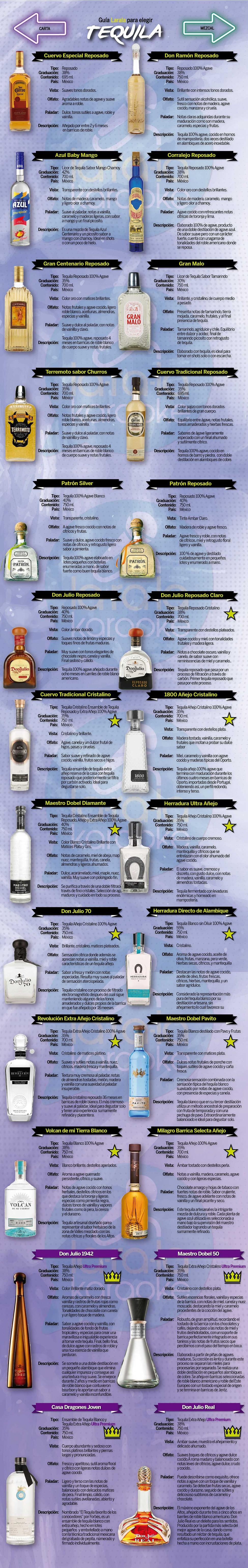 Tequilas1.jpg