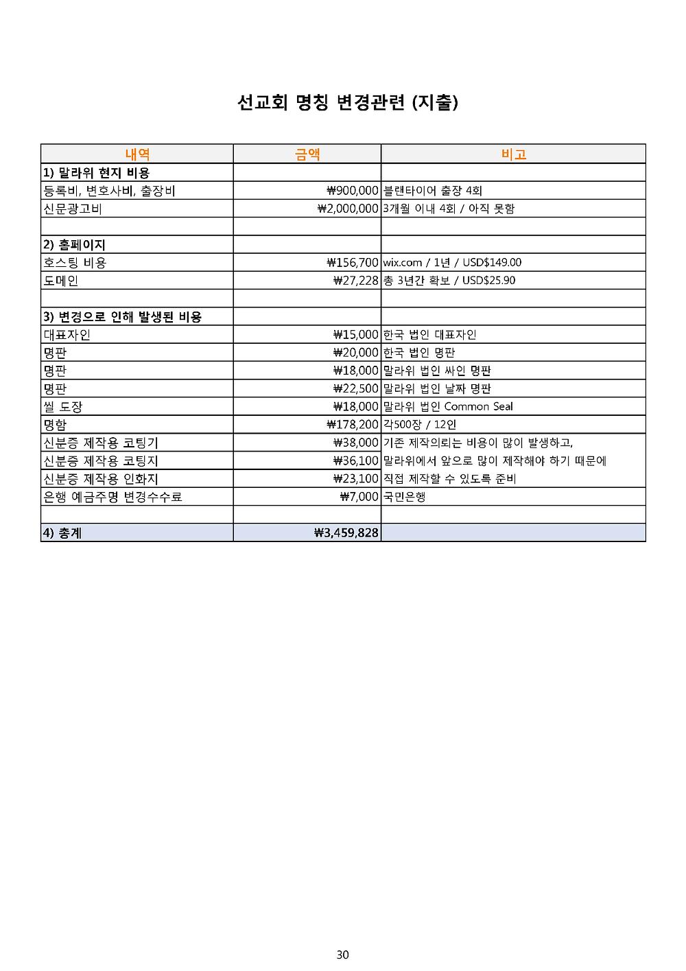 NWM 2014년 선교보고_30.png