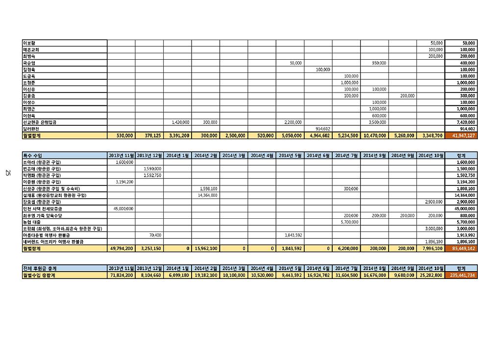 NWM 2014년 선교보고_25.png