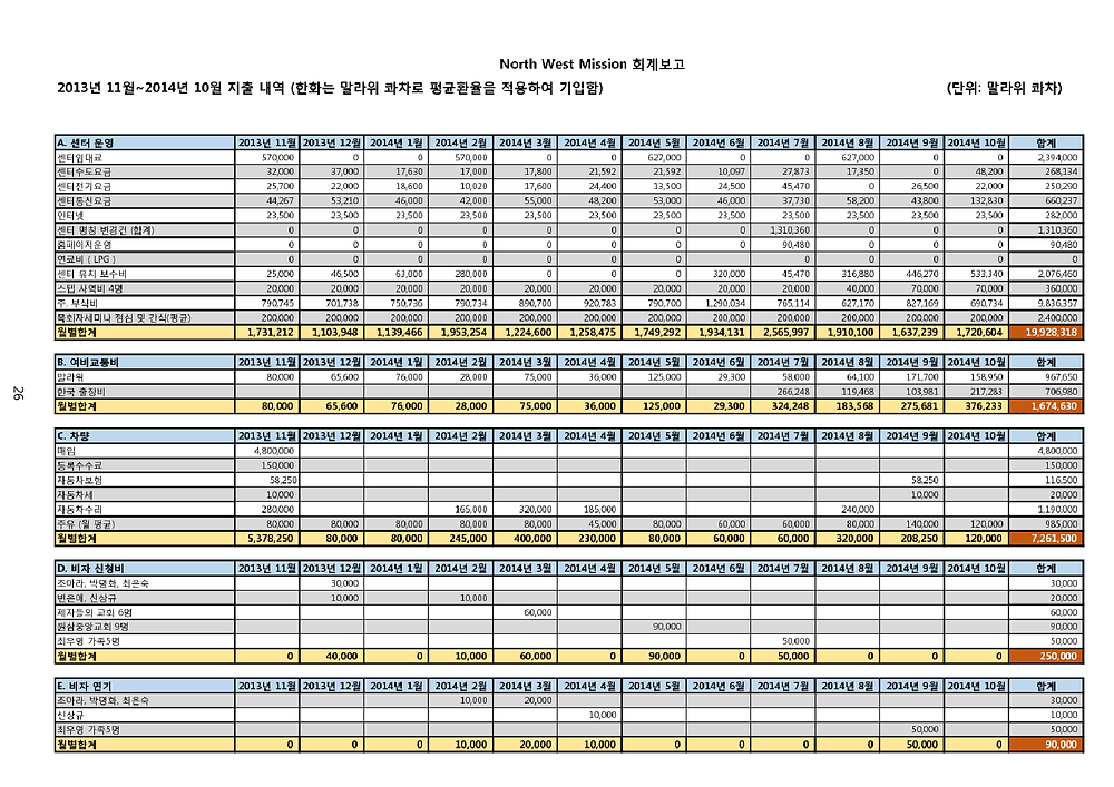 NWM 2014년 선교보고_26.png