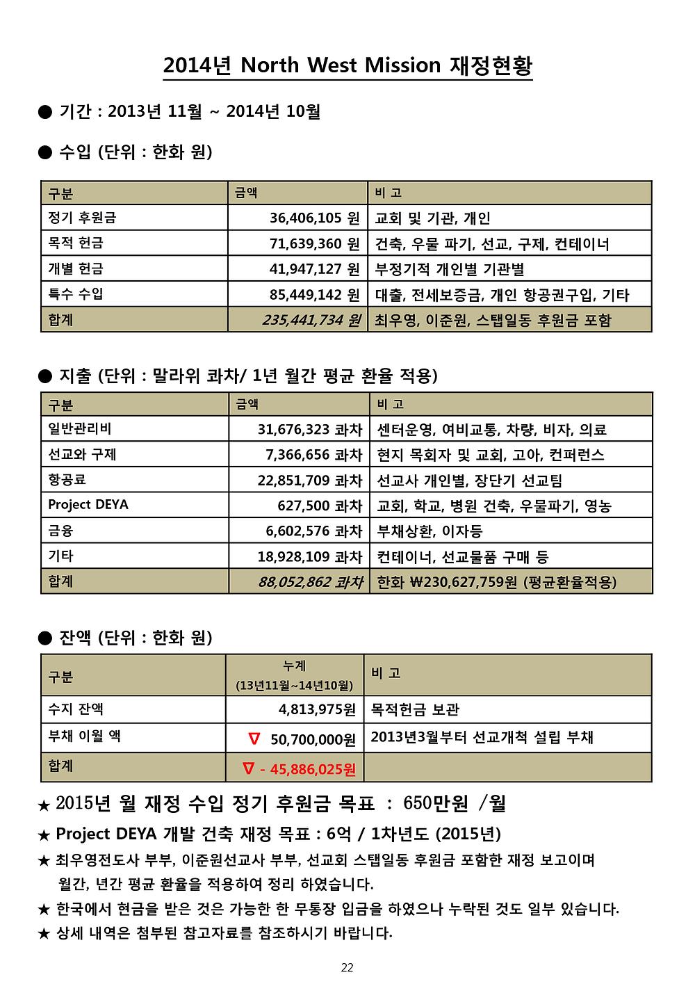 NWM 2014년 선교보고_22.png