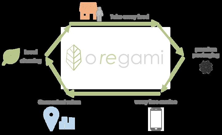 oregami_loop.png