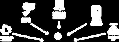 connect-decos-por.png
