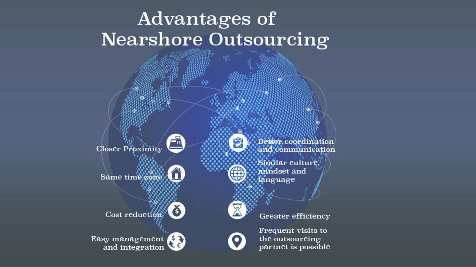 Advantages of Nearshore Outsourcing with Prestige Call Center