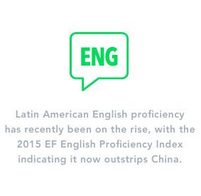 Prestige Call Center English Proficiency