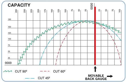 TL-500-A CUTTING CHART.jpg