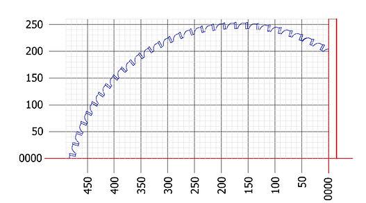 GAA-650 CUTTING CHART _ JPG.jpg