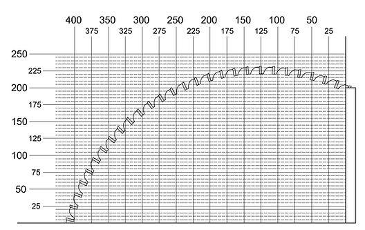 GAA-600 CUTTING CHART_JPG.jpg