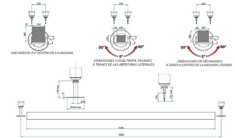 capacidades MG-3300_4.jpg