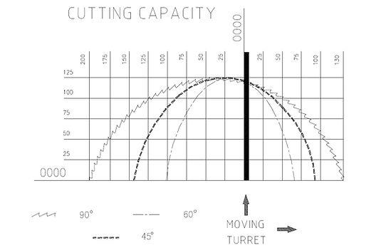 CUTTING CHART TLG-352-A.jpg