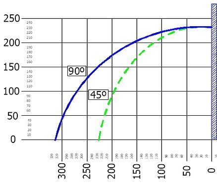 CUTTING CHART TL-600 AAG CNC.jpg