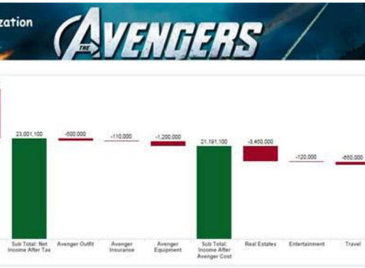 Avengers Save Dashboards       Tableau Waterfall with Subtotals