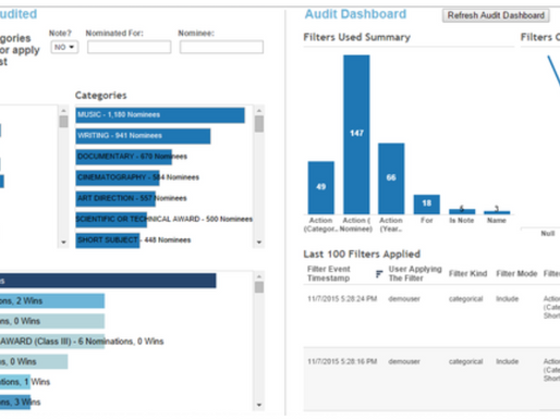 Take Tableau Auditing to New Heights with the JavaScript API
