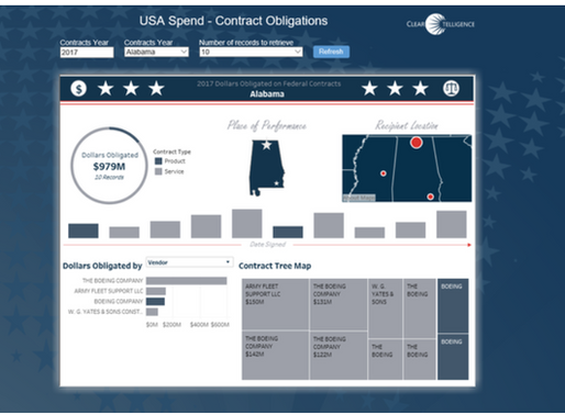 US Spend with Tableau Extract API