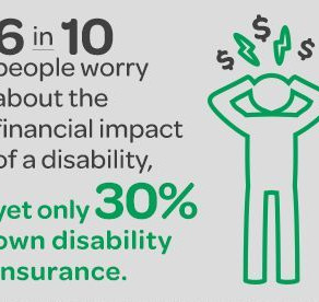 The Case for Disability Insurance