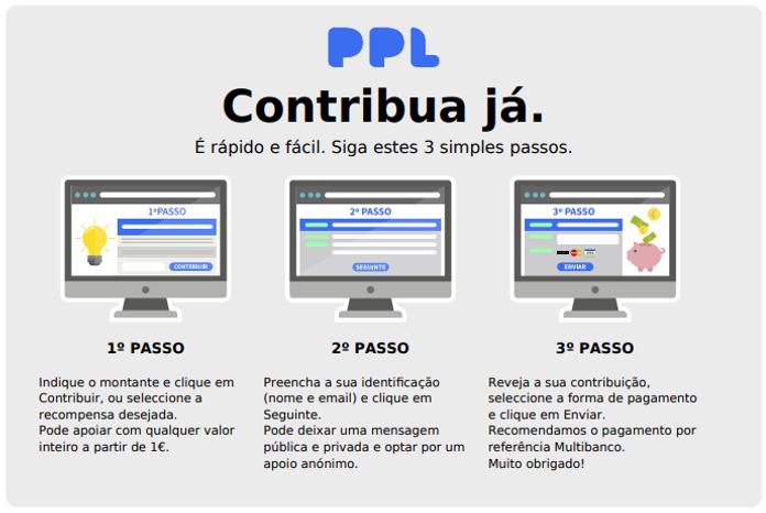 PPL COMO CONTRIBUIR.png