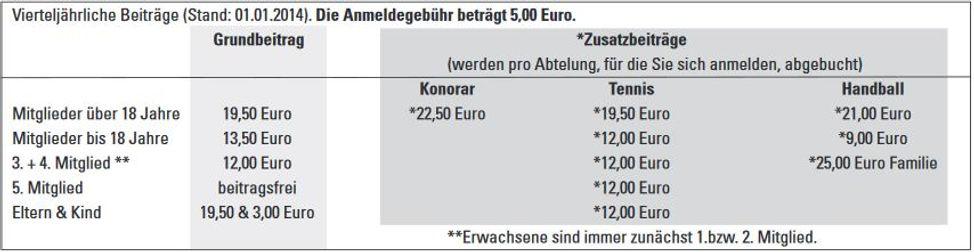 Tabelle Beitrittspreise.JPG