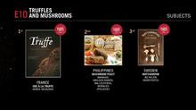 Gourmands World Cookbook Awards