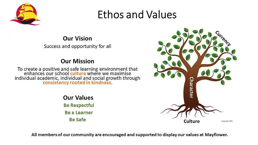Ethos and Values Website 2.jpg