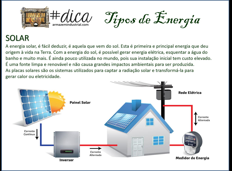 ENERGIA SOLAR - ARMAZÉM INDUSTRIAL