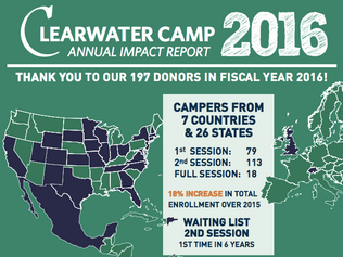 Clearwater Camp Impact Report