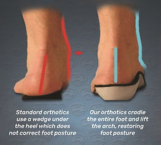 SFS orthotic vs competitors.jpg