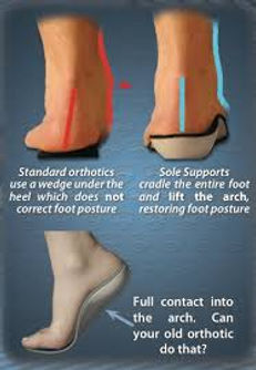 Superior Foot Supports Custom Orthotic vs. Standard Orthotic, Rear View