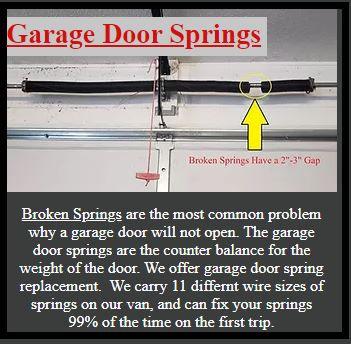 Garage Door Sprigns