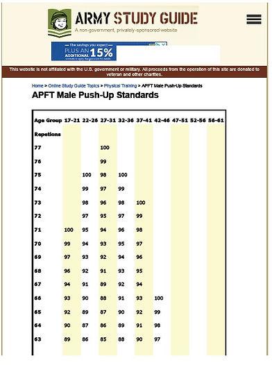 APFT Male Push-Up Standards.jpg