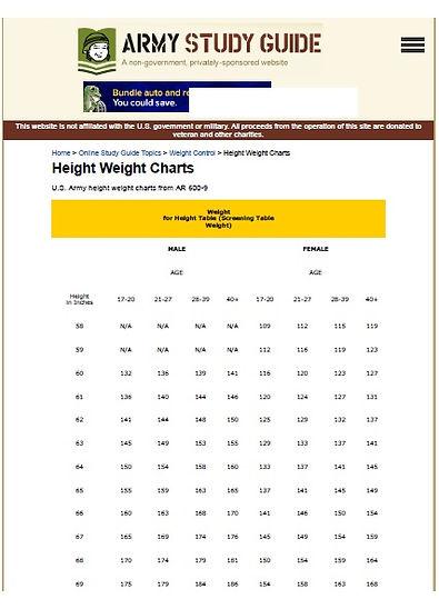 Height Weight Charts.jpg