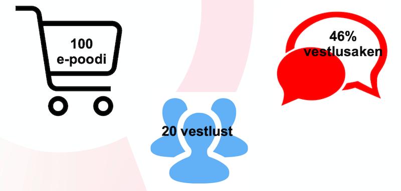 Eesti e-poodide vestlusakna kasutuse uuring