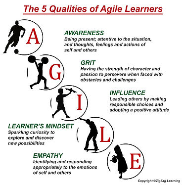 AGILE Poster 2 high res.jpg
