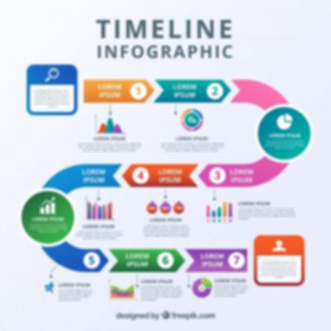modelo-de-cronograma-infografico_23-2147