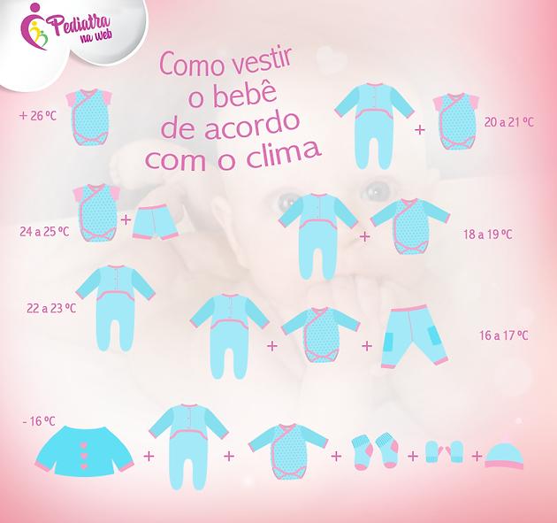 Well-known Como vestir o bebê de acordo com o clima | pediatra ZS68