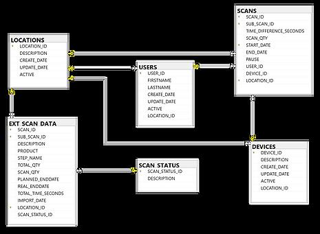 Barcode-DB-Design.png