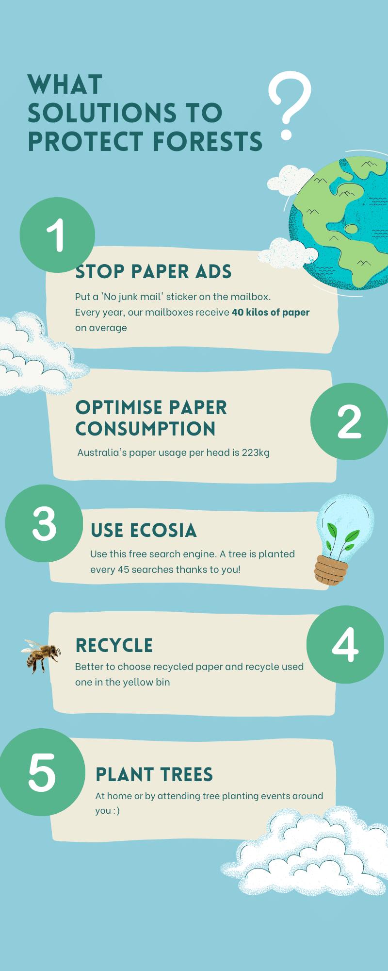 No-blah-blah-protect-forests-impact-web-design