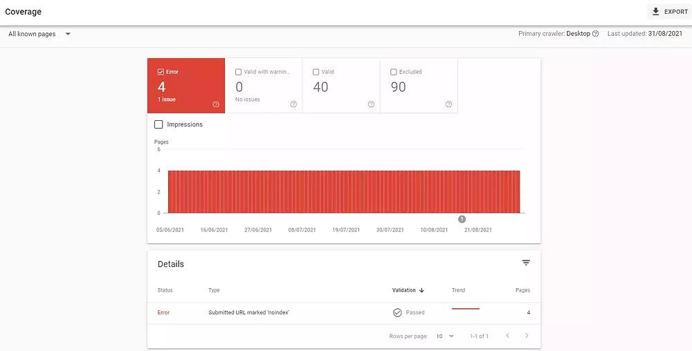 Google-search-console-noindex-error