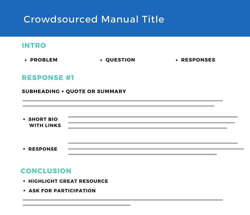 Crowdsourced-manual-impact-web-design